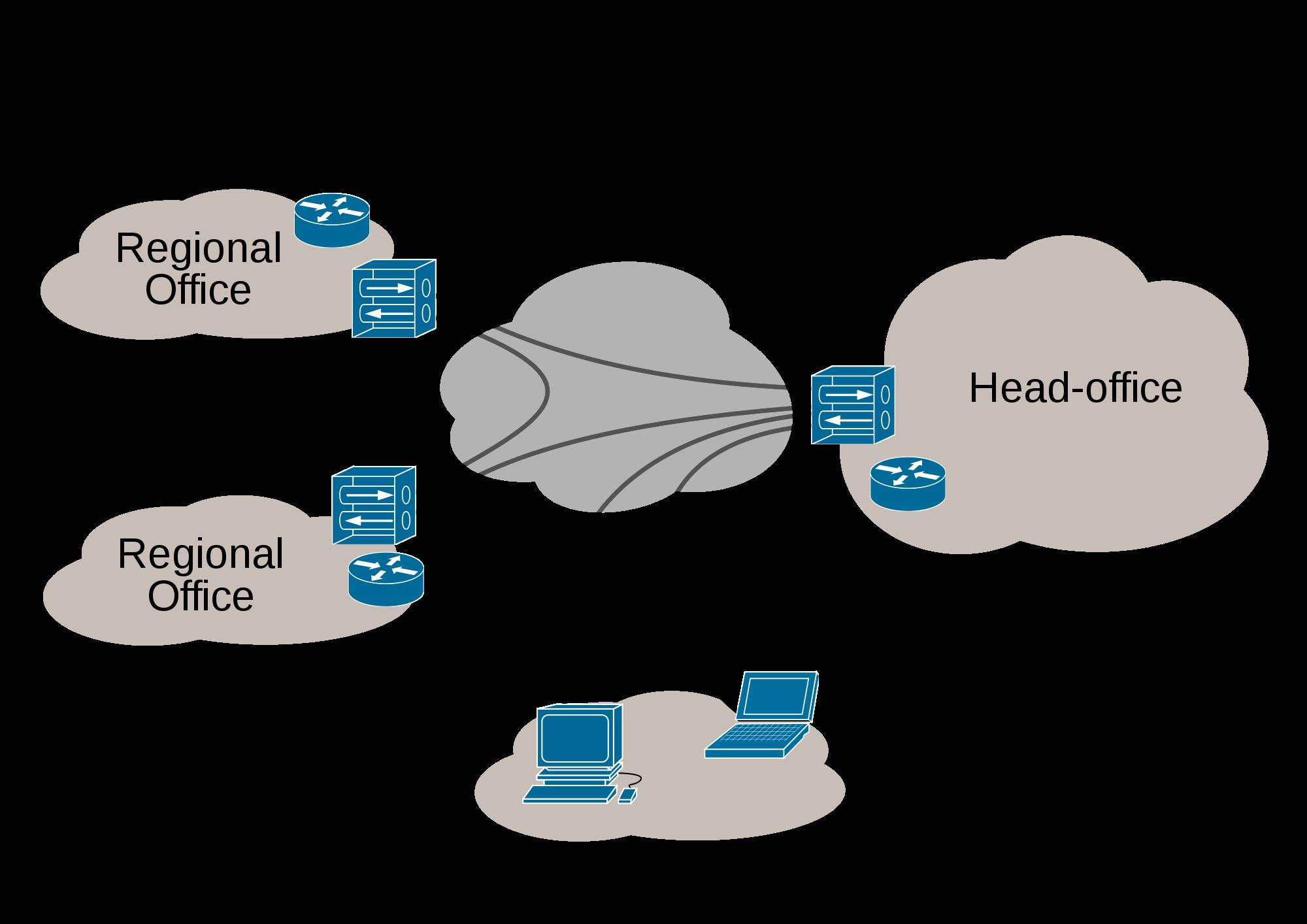 qué es una red VPN blog optimizando redes con Citrix
